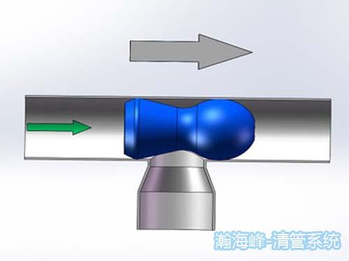 无菌型清管系统工作原理